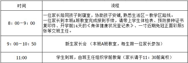 葡京集团直营app2020级新生报到暨家长会参会指南